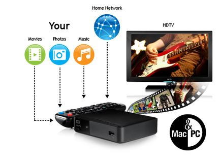 WD TV Live , Streaming Media Player 1