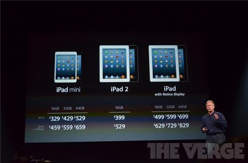 Le novità Apple  2
